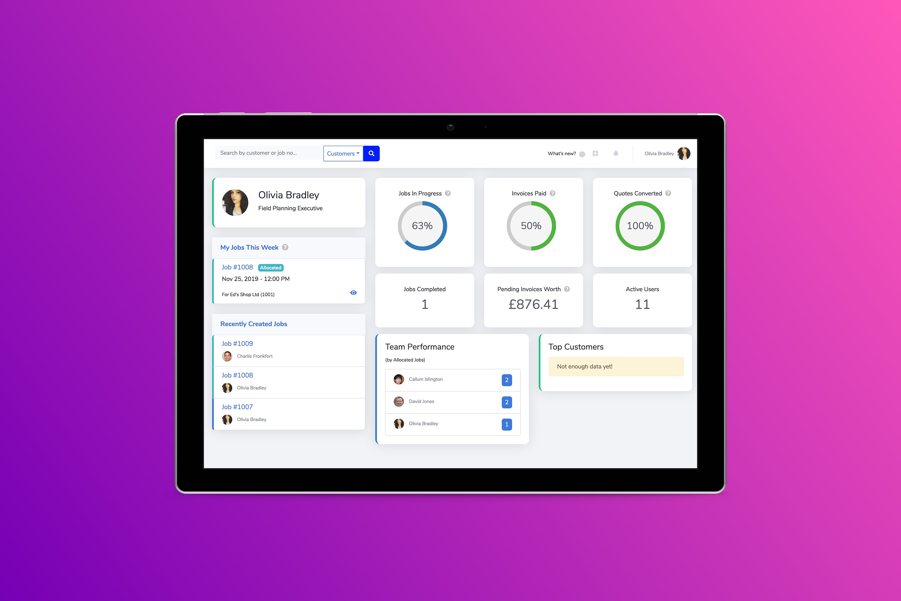 Performance Dashboard | Servu